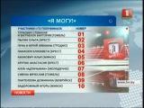 Первый полуфинал  «Я МОГУ!». Сегодня в 19:15 на «Беларусь 1»
