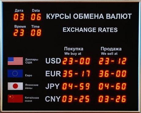 Ностальгия по валюте