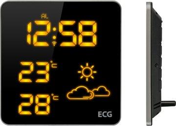 Прогноз погоди на 1 день вимірювання