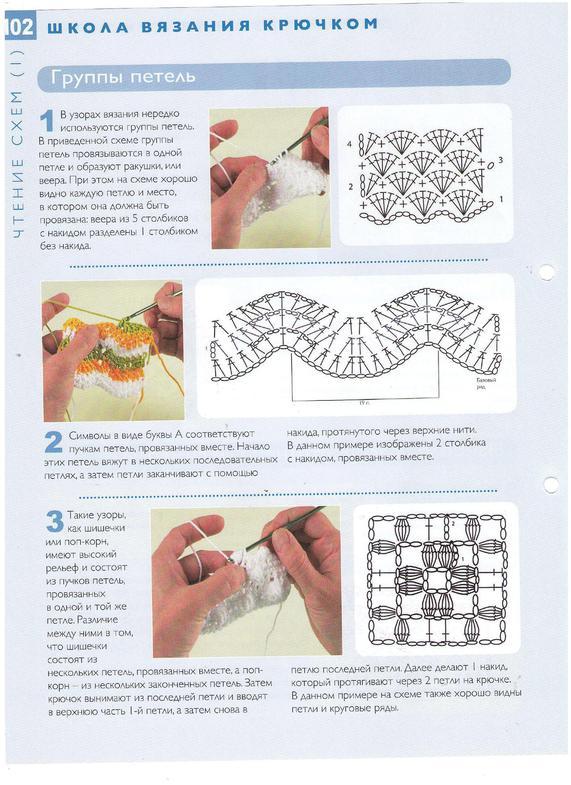 Чтение схем при вязании