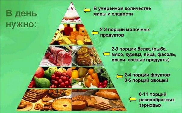юлия бастригина врач диетолог сайт