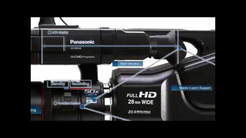 Видеокамера Panasonic Camcorder HC MDH2 Full HD