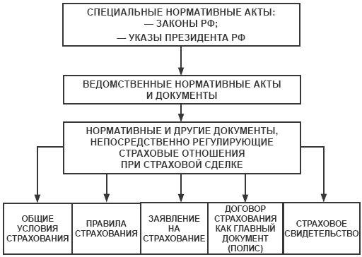 Приведенная схема № 10