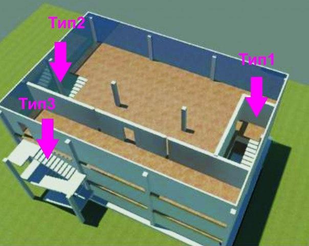 Лестницы 3го типа  Консультации по пожарной безопасности