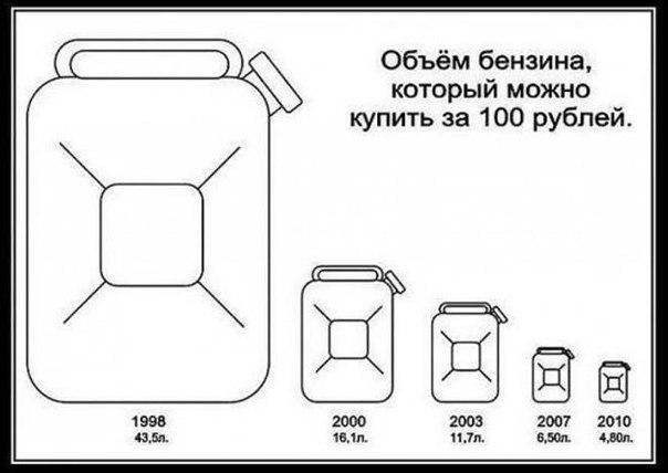 Что можно купить на сто рублей австро венгерский флаг