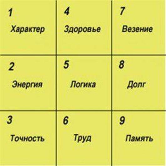 КВАДРАТ ПИФАГОРА W-OnznYaJoY