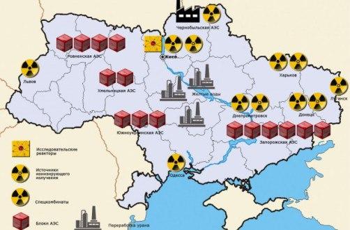 Ядерная карта украины