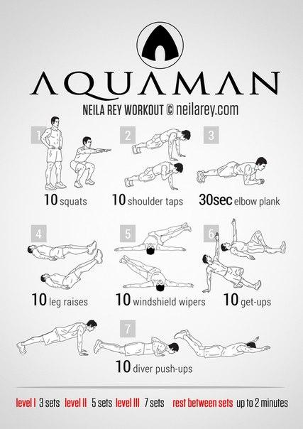 Crossfit тренировки, тренировка аквамена