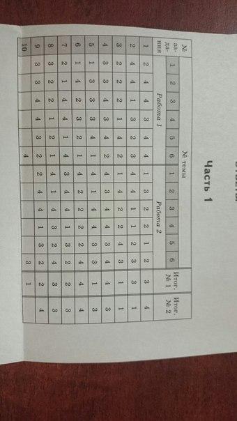 тесты 8 класс биология гекалюк