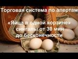 Обзор рынка на 4 июня по  АТС «Яйца в одной корзине» 30 min