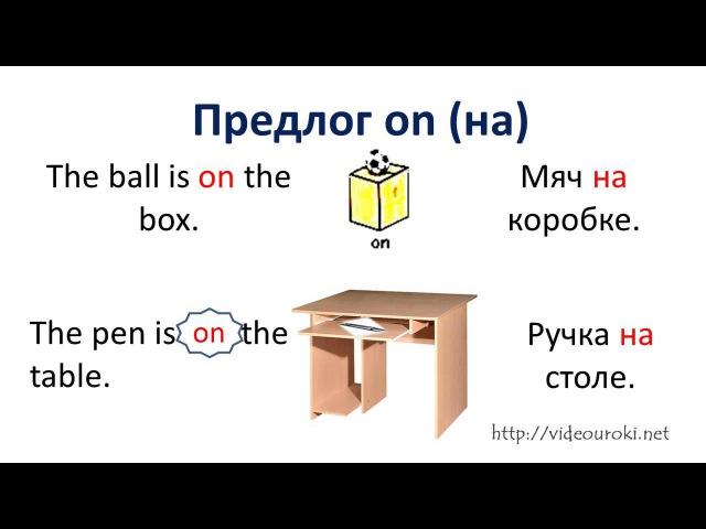 Предлоги места - Prepositions of place