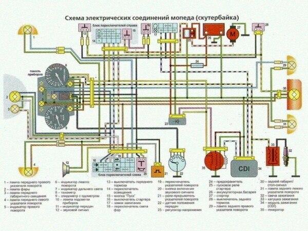 Схема электропроводки на