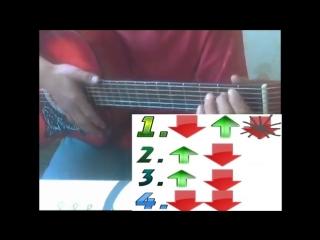 Урок №1 Суйем сени разбор на гитаре(Казакша)HD (ПОНТИ ЖОРАБЕКОВ) - YouTube