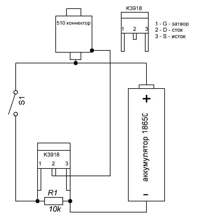 Как спрятать газовую трубу на кухне при ремонте