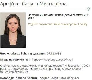 СБУ задержала на взятке следователя райотдела милиции в Одессе - Цензор.НЕТ 8204