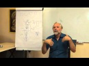 Чудо сделать технологией презентация курса психокатализа