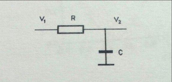 Получить график в реальном времени, синусоиду, состоящую из 100 точек и частотой от 0,01 гц до 0,5 г