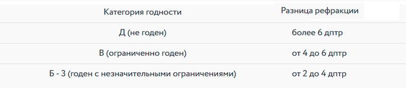 Купить мужские очки для зрения в москве
