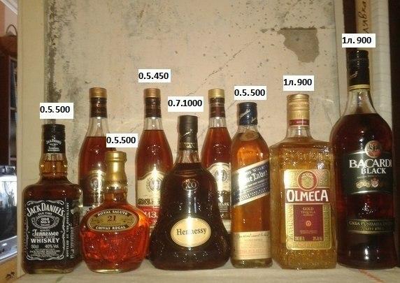 Купить Элитный Алкоголь В Харькове По Низким Ценам