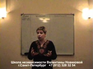 В.Новикова - Лекции по зависимости и созависимости - 7 - Симптомы зависимости и созависимости
