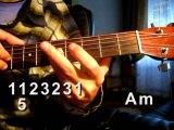 Дом восходящего солнца - Тональность (Am) Песни под гитару