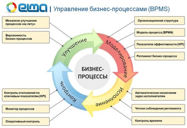 Эффективность системы управления персоналом в организации курсовая  Файл эффективность системы управления персоналом в организации курсовая