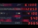 Преимущество Binomo по сравнению с фондовыми рынками