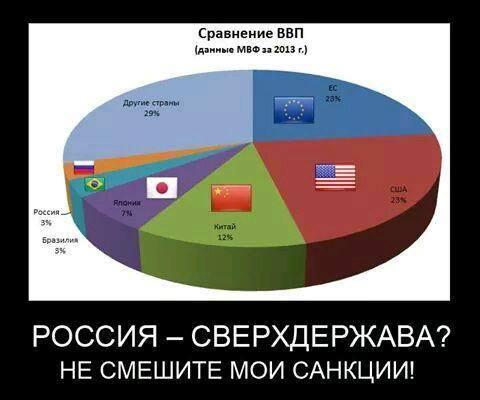 В Евросоюзе не подтверждают продление санкций против Сергея Клюева - Цензор.НЕТ 5518