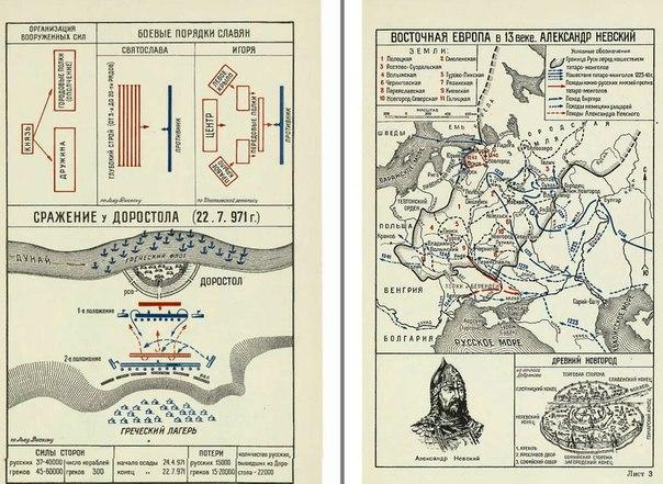 «Атлас карт и схем по русской
