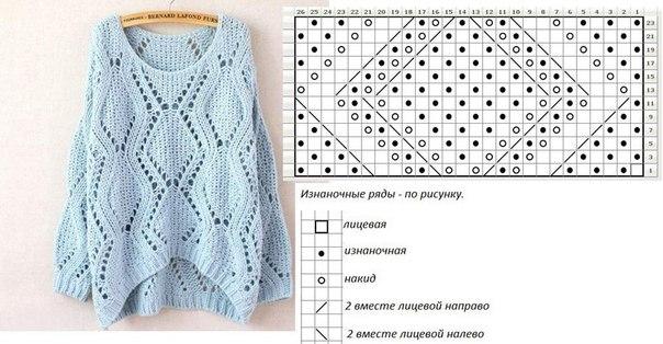 Вязание узор модный