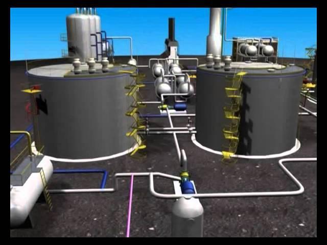 Схема современной системы сбора нефти и газа