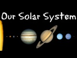 Exploring Our Solar System Planets and Space for Kids - FreeSchool