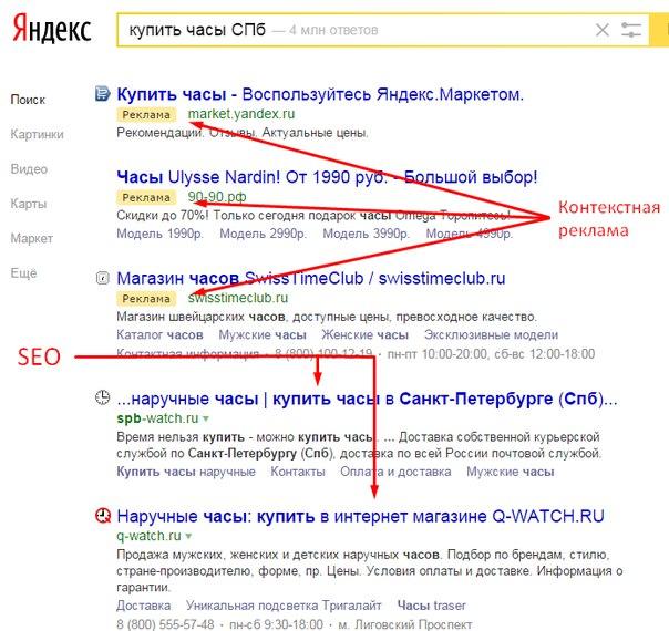 Примеры контекстной рекламы вконтакте