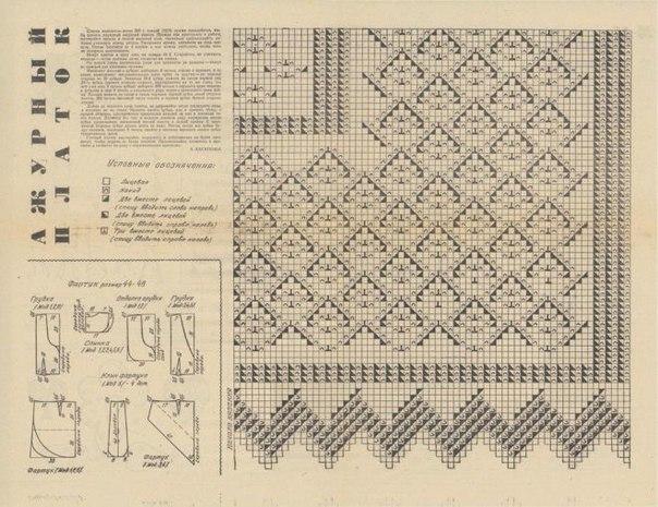 схемы и описания платков,