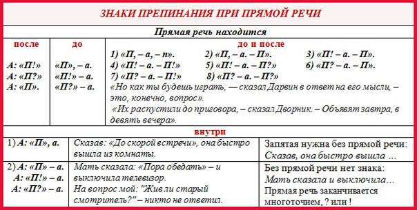 Русский язык без проблем.
