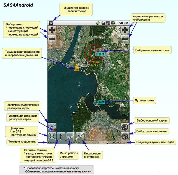 Sas4android официальный сайт