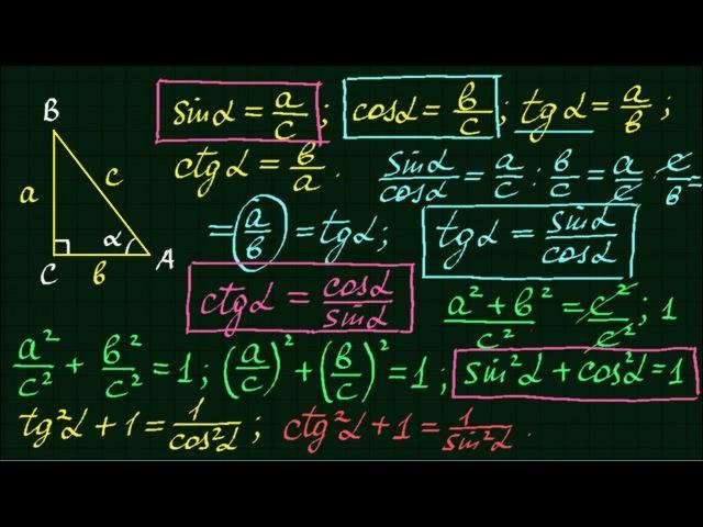 Синус косинус тангенс котангенс Тригонометрия 1