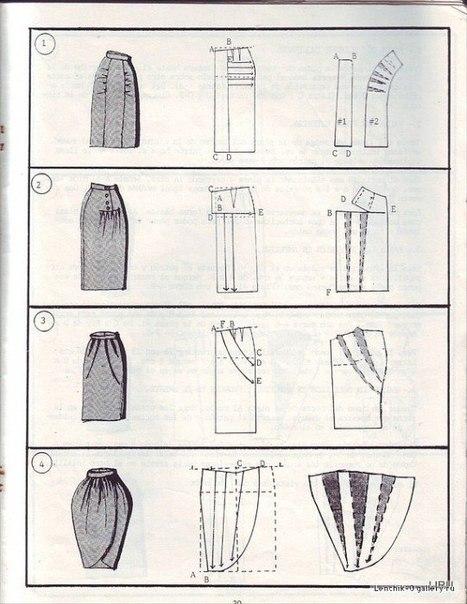 Сшить юбку тюльпан своими руками для начинающих