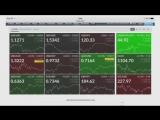 TeleTrade: Утренний обзор, 16.09.2015 - Ситуация на финансовых рынках перед 17 сентября