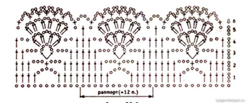 Схемы вязания рюш и воланов крючком