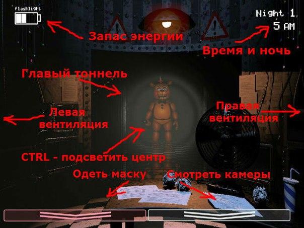 Кто ты из five nights at freddy's поэтапно
