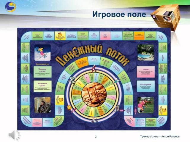 Денежный поток 101 - Правила игры. Часть 1