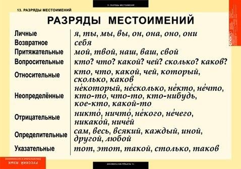 Иванова Русский Язык Егэ Скачать