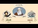 Отражение биографии Л Н Толстого в романе Война и мир