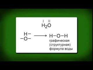 Валентность химических элементов | урок 22, химия 8 класс