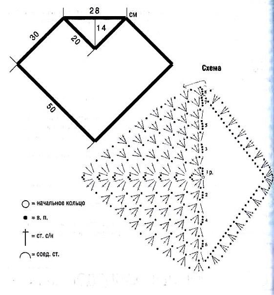 Вязание крючком для женщин пончо с описанием 78