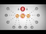 Обеспечить доступ к политике безопасности с Identity Based Networking Services (IBNS) 2.0