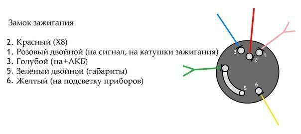Дима Подоруев