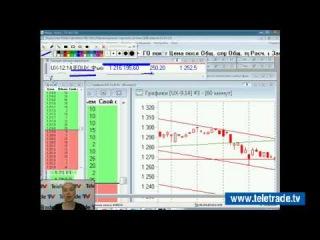 Юлия Корсукова. Украинский и американский фондовые рынки. Технический обзор. 3 сентября. Полную версию смотрите на www.teletrade.tv