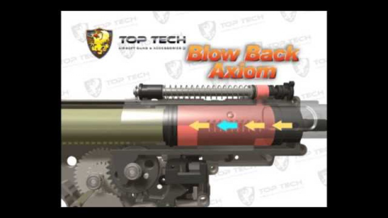 Blow Back Axiom
